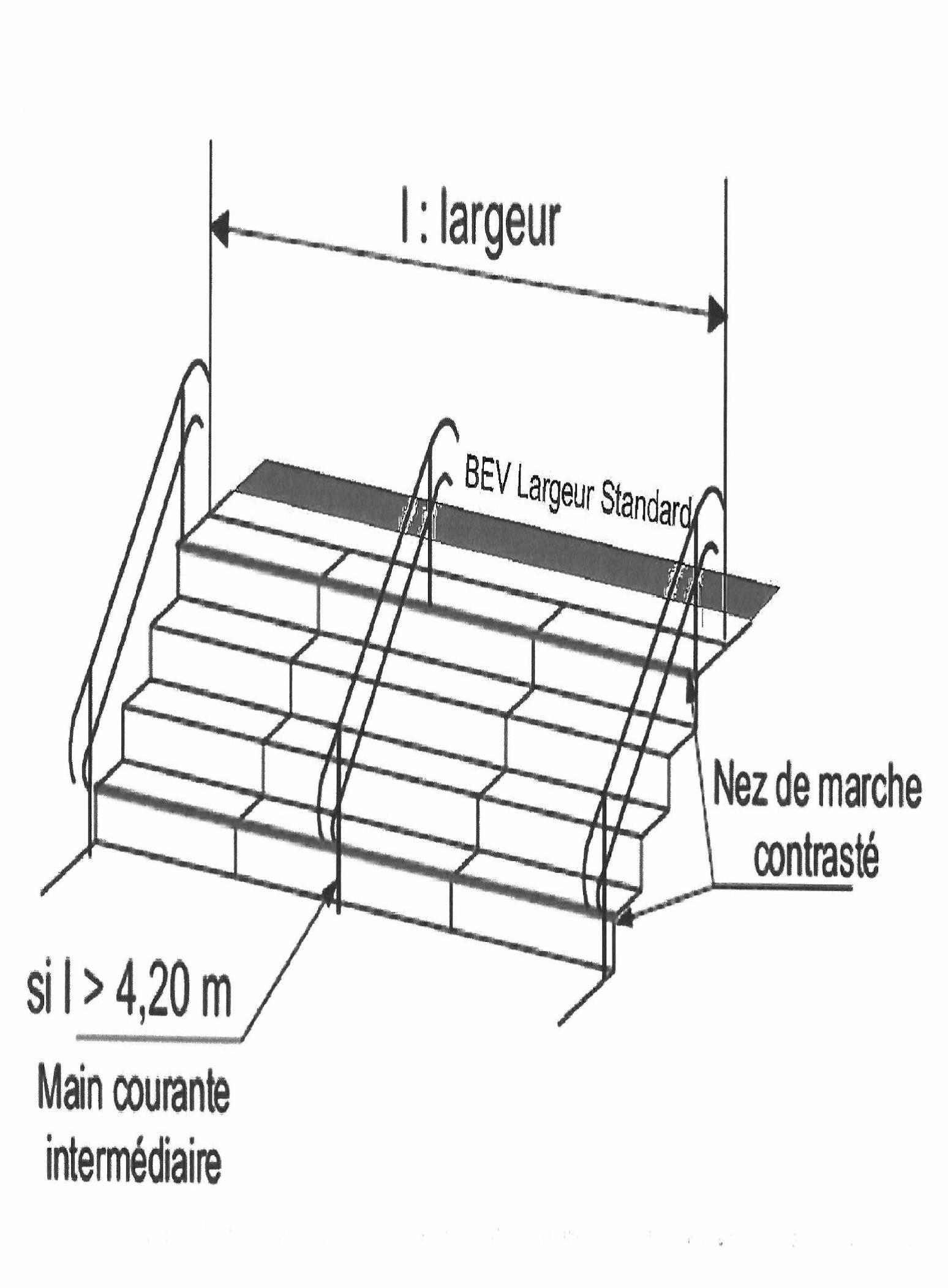 accessoires des escaliers et terrasses pmr marcanterra bois et plantes ouvrages ext rieurs. Black Bedroom Furniture Sets. Home Design Ideas